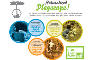 NaturalizedPlayscape_Poster