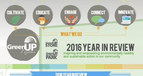 GreenUP 2016 Annual Report