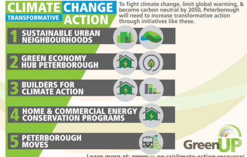 Climate Action Resource